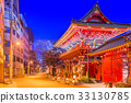 Kanda Shrine Tokyo 33130785