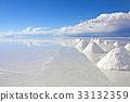 [โบลิเวีย] ทะเลสาบน้ำเค็มอูยูนี่ 33132359