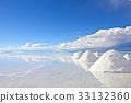 [볼리비아] 거울로 우유 니 염호 33132360