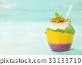 smoothie, fresh, colorful 33133719