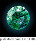 emerald, green, gem 33134106