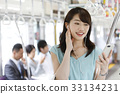 火车 电气列车 女生 33134231