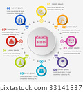 Infographic template with birthday icons 33141837