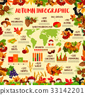 infographic, autumn, fall 33142201