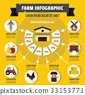 farm, concept, vector 33153771