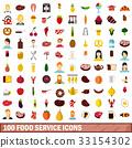 100, food, icons 33154302