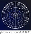 zodiac, horoscope, vector 33158091