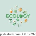 icon ecology icons 33165292