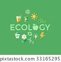 icon ecology icons 33165295