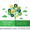 icon ecology icons 33165329