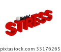 stress concept 33176265