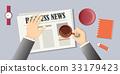 morning coffee news 33179423