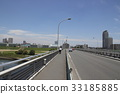 东京 北区 赤羽 33185885