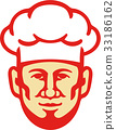 chef, cook, hat 33186162