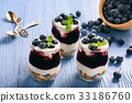 berry blueberry cereal 33186760