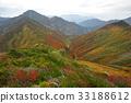 ทัศนียภาพ,ภูมิทัศน์,ธรรมชาติ 33188612