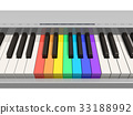 rainbow piano keyboard 33188992