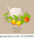 蘋果 水果 茶 33193680