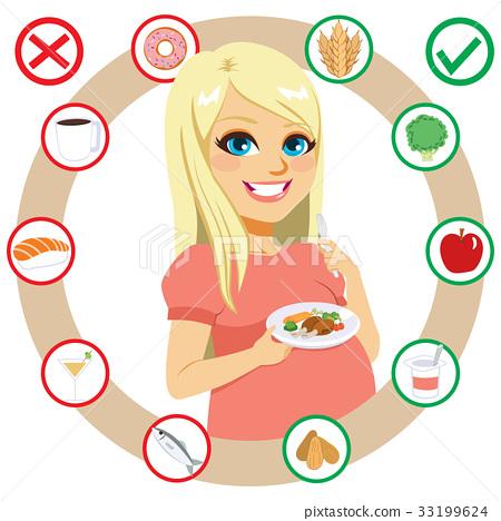 Pregnancy Diet 33199624