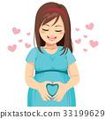 Mom Heart shape 33199629