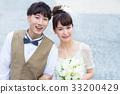 ภาพแต่งงานยิ้ม 33200429