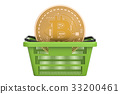 Shopping basket with bitcoin, 3D rendering 33200461