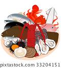 fish, and, shellfish 33204151