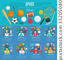 Sport game poster template with sporting equipment 33205080