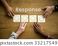 Evaluation Feedback Customer Smiley Response 33217549