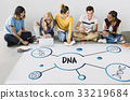 Science DNA Research Development Human 33219684