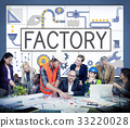 Manufacture Production Industry Ideas Concept 33220028