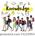 School Institute Study Learning Concept 33220954