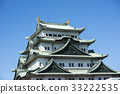 名古屋城堡 城堡 城堡塔楼 33222535