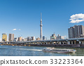 Asakusa waterfront 33223364