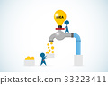businessman open lightbulb faucet to gain coins 33223411