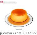 Karamelrand or Creme Caramel, Dessert in Denmark 33232172
