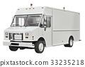 厢式货车 汽车 车 33235218