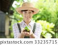 農業婦女環境eco圖像 33235715