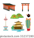 Kyoto illustration set 33237280