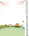 Kyoto Sakura townscape illustrations 33237437