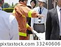 Lifeboat training 33240606
