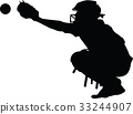 baseball catcher 33244907