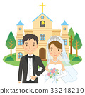 marriage, married, marry 33248210