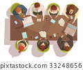 Business Meeting Top View Concept 33248656