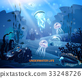 Underwater Life Background Light Poster 33248726