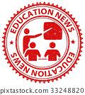Education News Represents Social Media And Educate 33248820