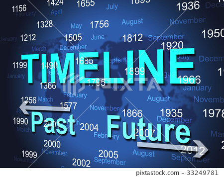 Time Line Represents Timeline Chart And Done 33249781