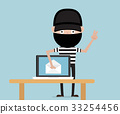 thief steal data from email on laptop 33254456