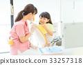 치과, 치과 위생사, 치과 의사, 여자, 어린이 33257318