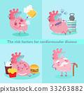cute cartoon heart 33263882